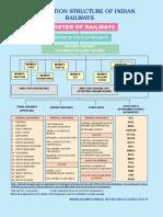 Org_Chart_1