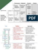 framework_final