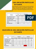 5.SELECCION DE UBICACION-ponderado -centro gravedad(2)