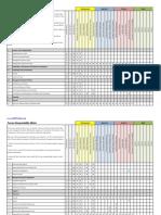 EHQMS Process Matrix