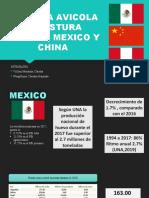 INDUSTRIA AVICOLA DE-POSTURA China Perú Mexico