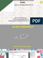 KULIAH_OBGYN_KURVA-WHO_FRIEDMAN