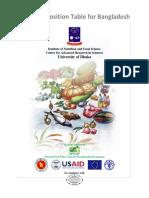 Food Composition Table for Bangladesh_DU