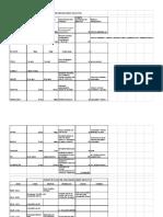Cronograma Eucaliptus  (1)
