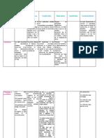 Cuadro de Los Textos Psicologia (1.7)