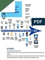 EVOLUCION DE LAS TECNOLOGIAS DE LA INFORMACION ETAPA DIAGNOSTICO  7°TRABAJO 2.docx