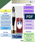 Lg Tromm Error Training Manual  Final.pdf