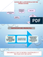 382231591-2-Metodologia-de-La-Investigacion-de-Operaciones.pptx