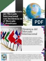 Comportamiento del mercado Internacional con incidencia en el