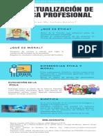 Infografía U1 Ética