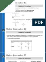 Modelo Relacional BD