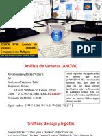 Sesión N°09_Análisis de Varianza_Comparaciones