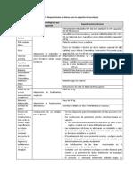 Tabla 21 ESPECIFICACIONES TECNICAS 28.4.16