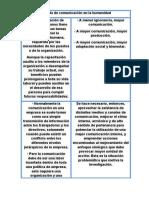 CastroRordiguez_Antonio_ M5S3_Estructura y elementos