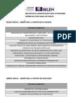 CLASSIFICAÇÃO DAS ATIVIDADES ECONÔMICAS POR RISCO - SEM HORÁRIO-1