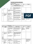 Yearly Teaching Plan Physics Form 4 2011
