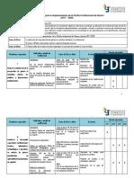 Plan de Accin para la implementacin de la Poltica Institucional de Gnero (1)