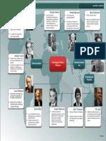 Sociólogos Críticos Clásicos_Luisa Silva Vidal.pdf