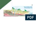 aquiferswells pdf file