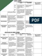 Job Roles Media Studies