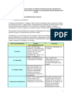 demarche_journalistique