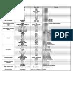 Pharm 1 block 3.pdf