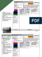 Inspección de presiones y cocadas de neumaticos OTR y PL