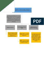 fases de la planificacion estrategica