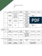 Daftar Program Kerja Pengurus HMTP UP45 Periode 2018.docx