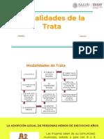 Modalidades_de_Trata.