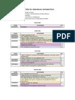 planificación tareas SI3