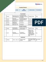Zydus feed additive.pdf