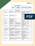 Zydus poultry product list.pdf