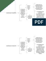 Aprendizaje por comparación.docx12