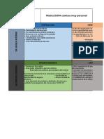 MAT-SIG-002 Matriz DOFA Versión 2 -2020