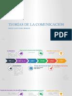 TEORÍAS DE LA COMUNICACIÓN_linea