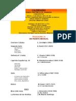 Plan de trabajo BSGR 2º trimestre (2010 - 2011)
