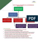 ACTIVIDAD DE ENFERMEDADES DEL SISTEMA RESPIRATORIO 1 A SEM. 07 - copia