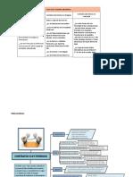 Mapa conceptual y cuadro comparativo.docx