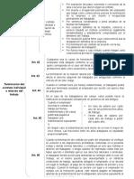 derecho empresarial 2