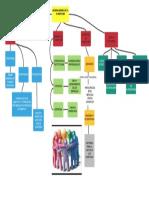 Generalidades de la planeacion .pdf
