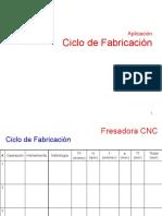 Ciclo de Fabricación