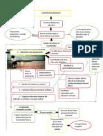 Dewey pdf cap.5
