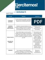 API 4 Contratos