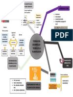 planeamiento -infografia 1.docx