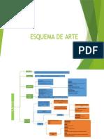 ESQUEMA DE ARTE.pptx