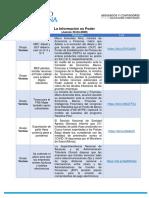 La Información es Poder - Jueves (30-04-20) Clientes
