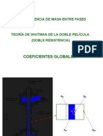 15%20TRANSFERENCIA%20ENTRE%20FASES%20-COEFICIENTES%20GLOBALES3_II_2016.pptx