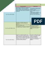 checklist valvulas