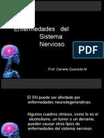enfermedadesdelsistemanervioso-150814184938-lva1-app6891-convertido